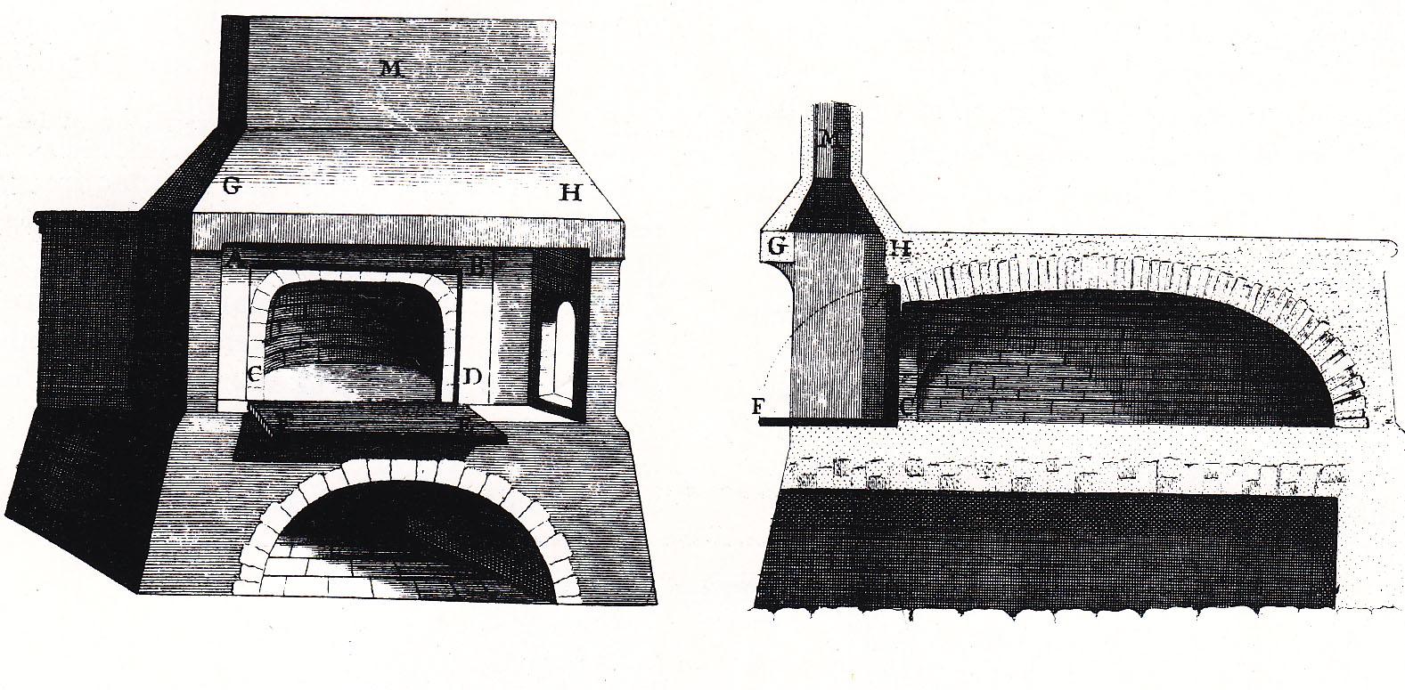 Il forno